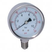 Stainless Steel Dry Gauges